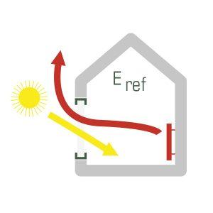 Energibalance (Eref)